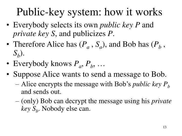 Public-key system: how it works