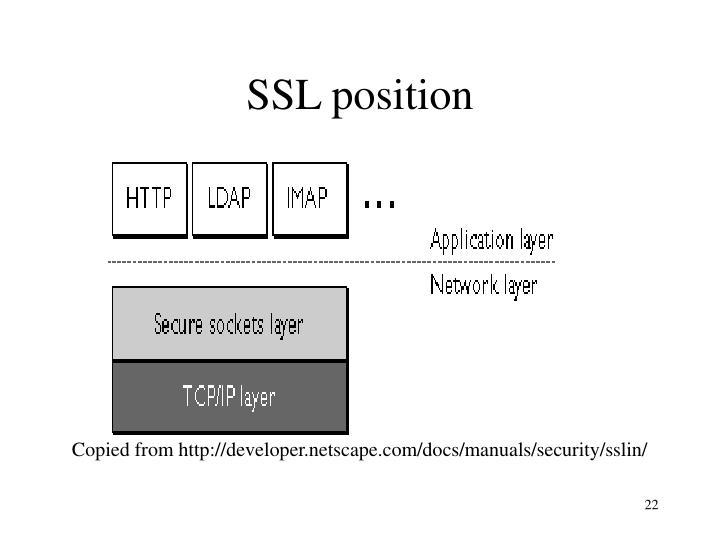 SSL position