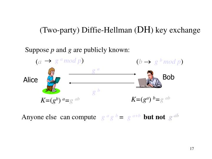 (Two-party) Diffie-Hellman (