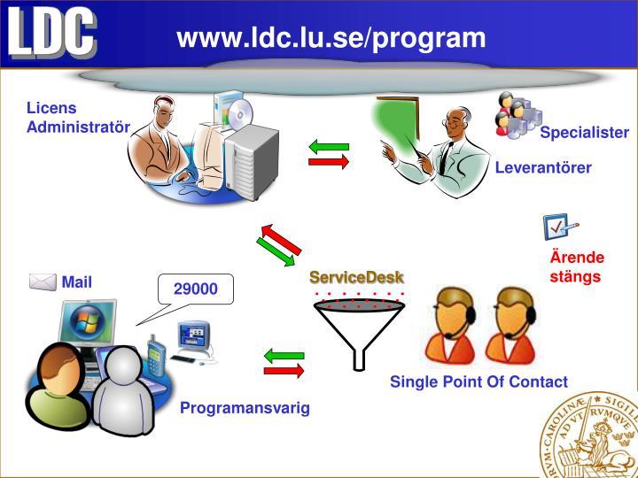 www.ldc.lu.se/program