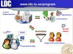 www ldc lu se program