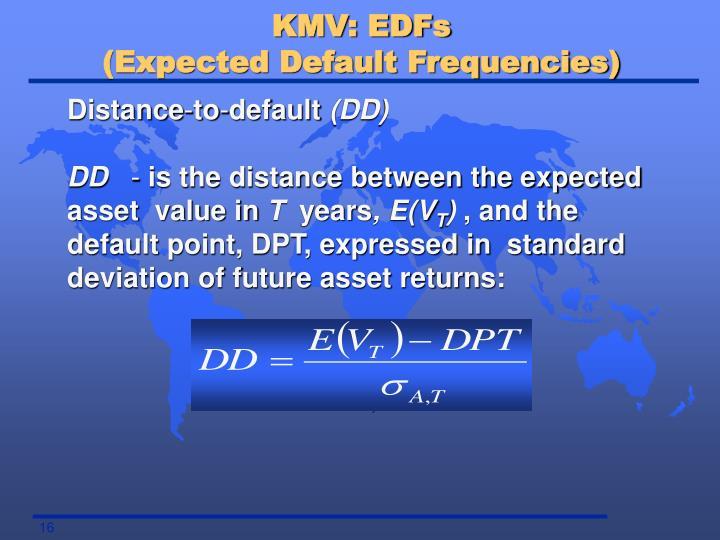 KMV: EDFs