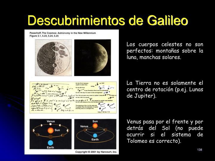 Descubrimientos de Galileo