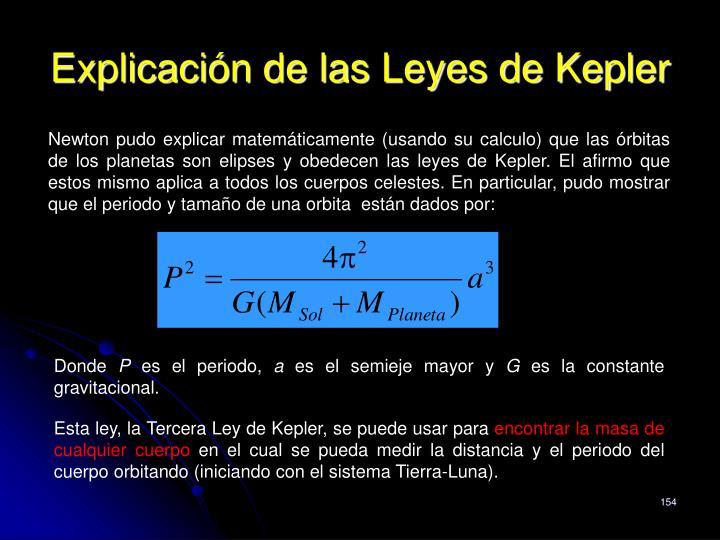 Explicación de las Leyes de Kepler