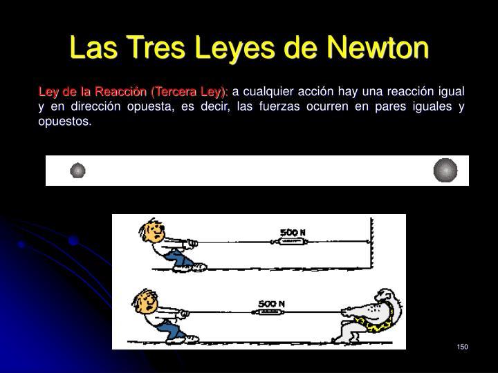 Las Tres Leyes de Newton