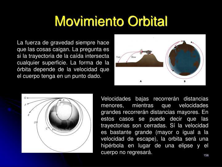Movimiento Orbital