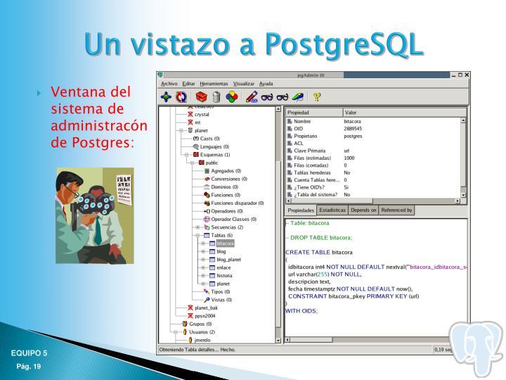 Un vistazo a PostgreSQL
