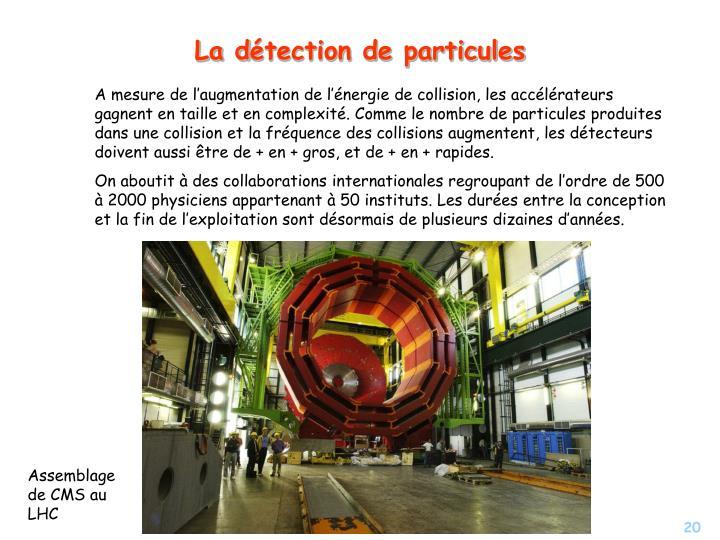 A mesure de l'augmentation de l'énergie de collision, les accélérateurs gagnent en taille et en complexité. Comme le nombre de particules produites dans une collision et la fréquence des collisions augmentent, les détecteurs doivent aussi être de + en + gros, et de + en + rapides.