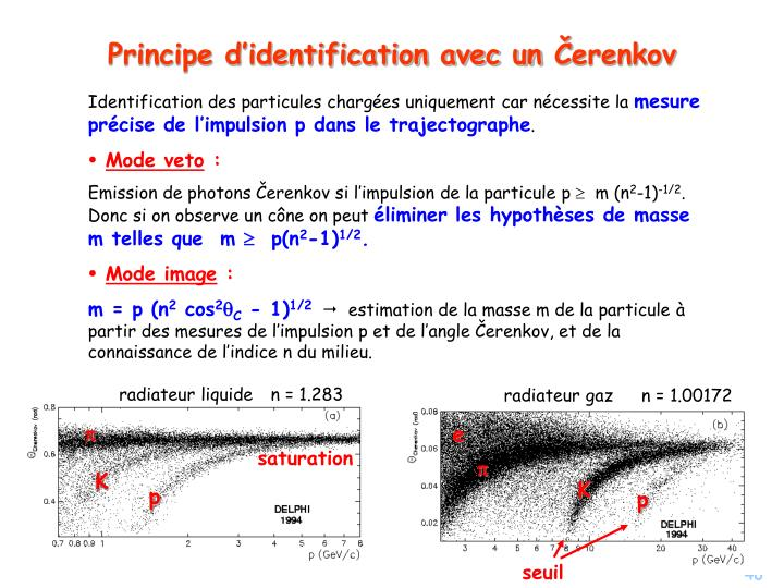 Identification des particules charg