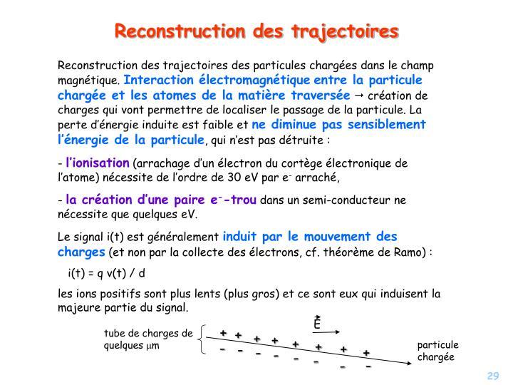 Reconstruction des trajectoires des particules chargées dans le champ magnétique.