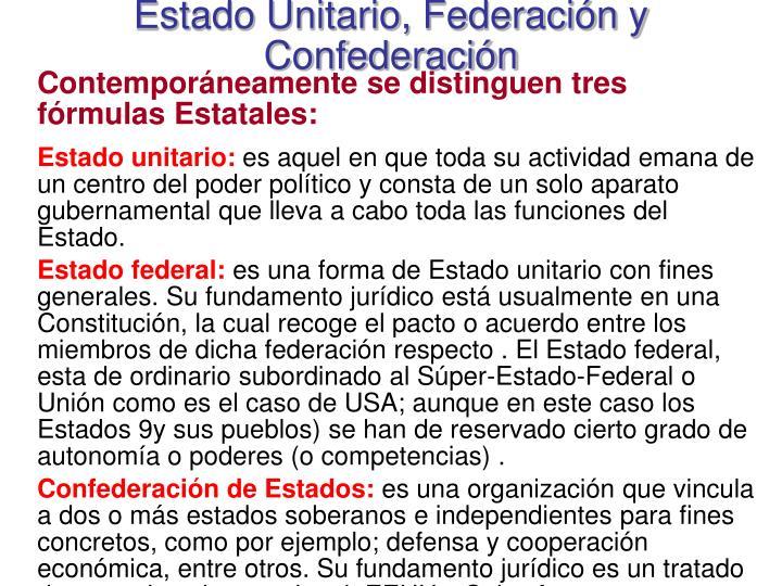 Estado Unitario, Federación y Confederación