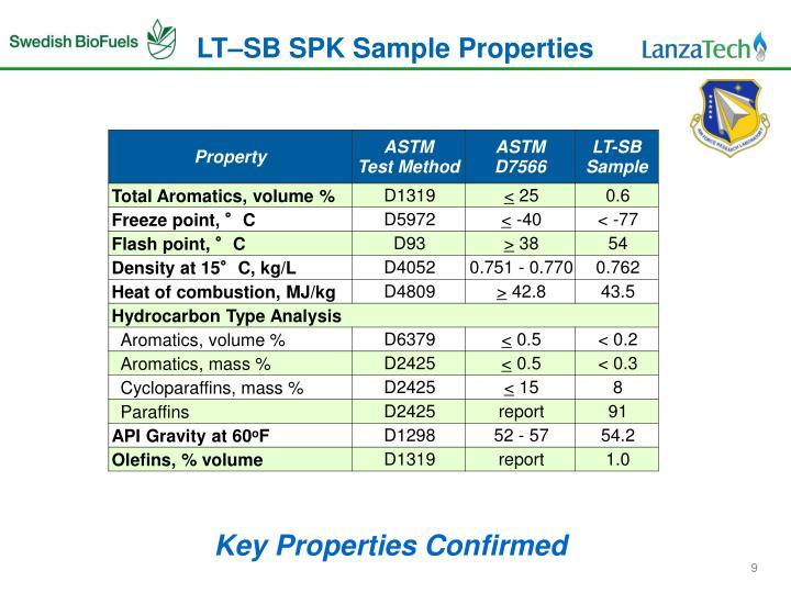 LT–SB SPK Sample Properties