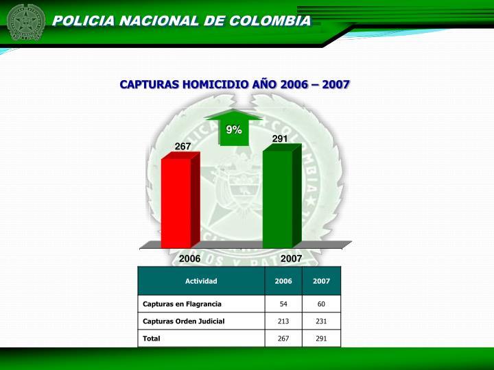 CAPTURAS HOMICIDIO AÑO 2006 – 2007
