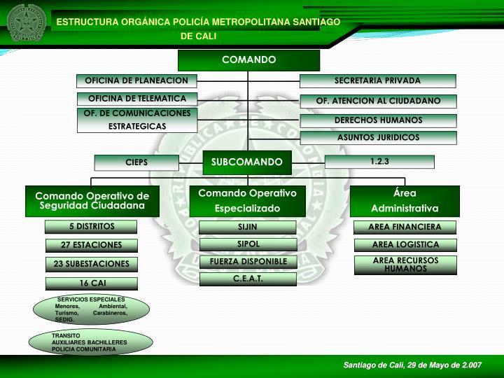 ESTRUCTURA ORGÁNICA POLICÍA METROPOLITANA SANTIAGO