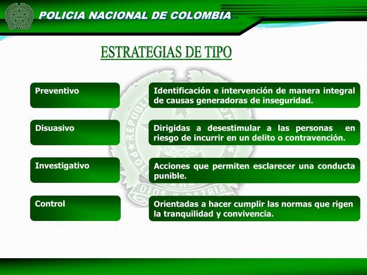 ESTRATEGIAS DE TIPO