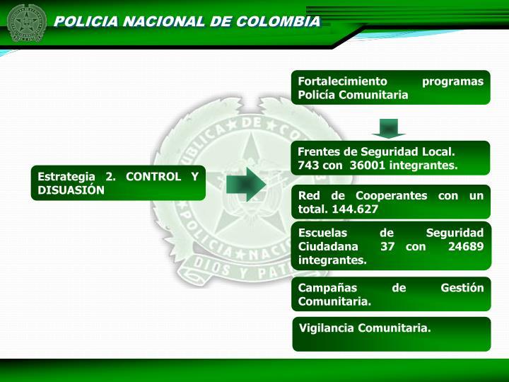 Fortalecimiento programas Policía Comunitaria