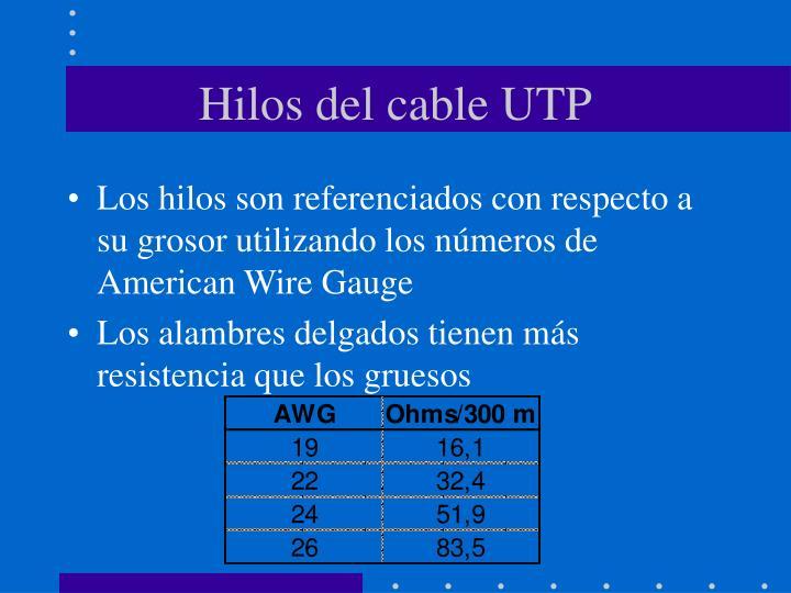 Hilos del cable UTP