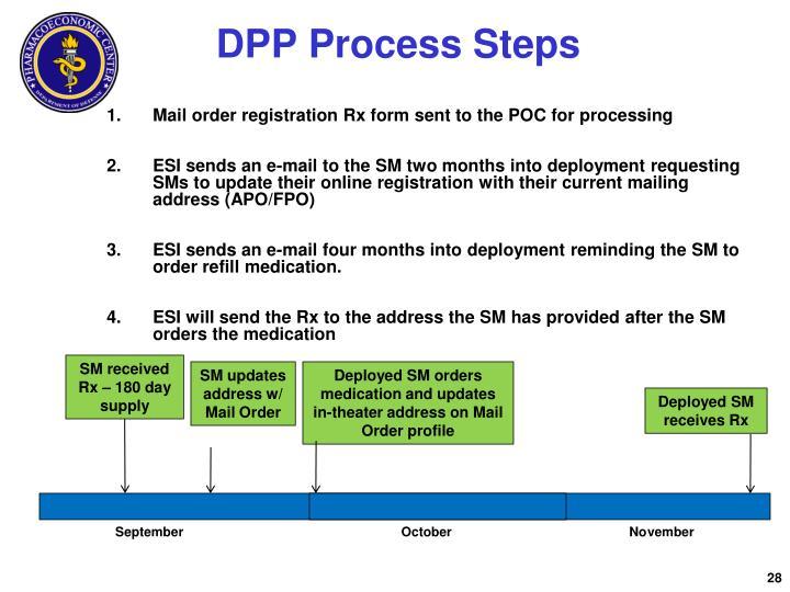 DPP Process Steps