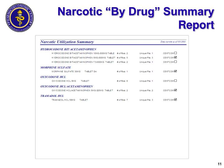"Narcotic ""By Drug"" Summary Report"