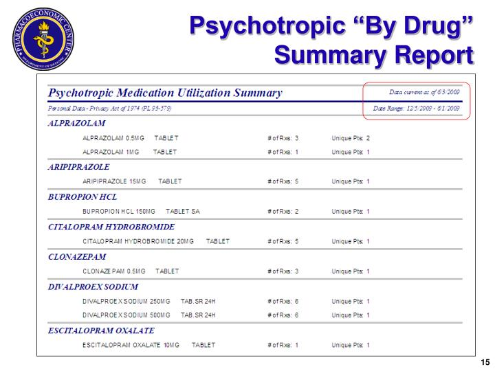 "Psychotropic ""By Drug"" Summary Report"