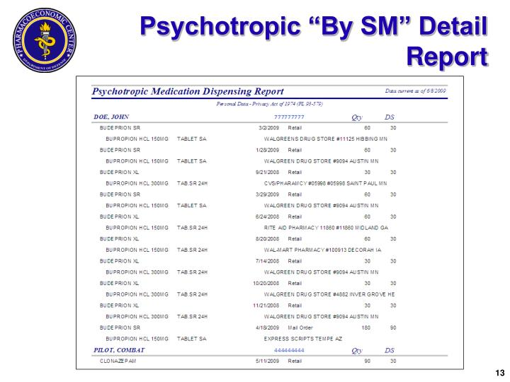 "Psychotropic ""By SM"" Detail Report"