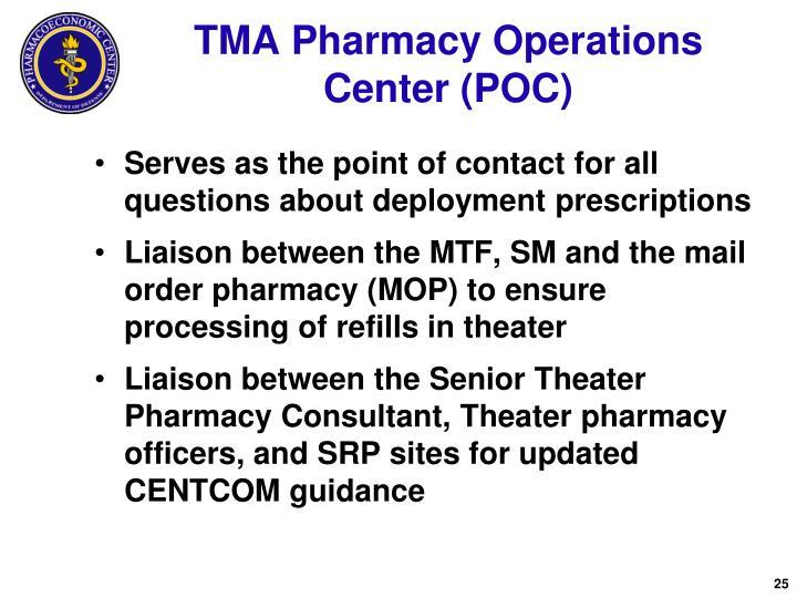 TMA Pharmacy Operations Center (POC)