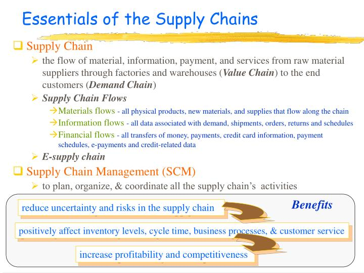 Essentials of the supply chains