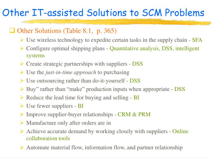 Other IT-assisted Solutions to SCM Problems