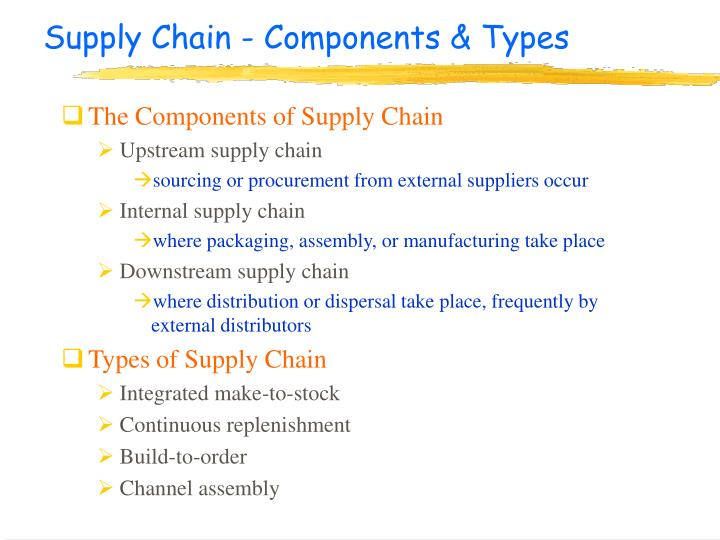 Supply Chain - Components & Types