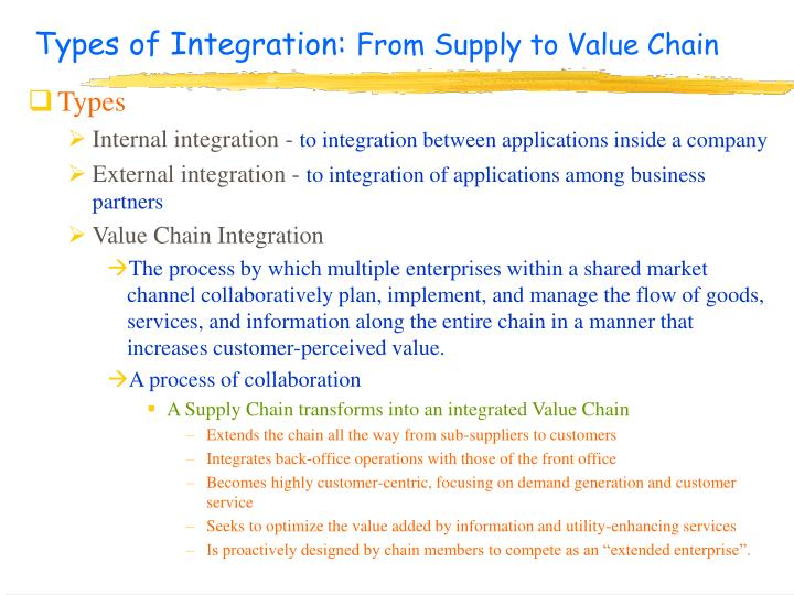 Types of Integration: