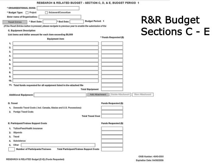 R&R Budget