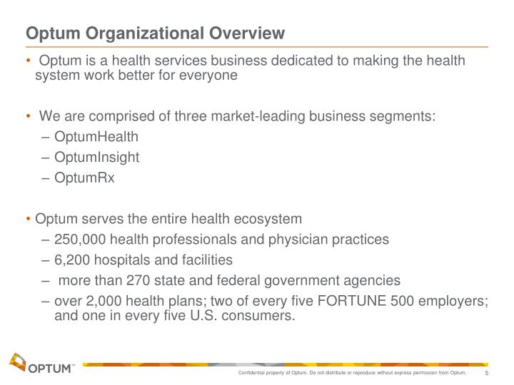 Optum Organizational Overview