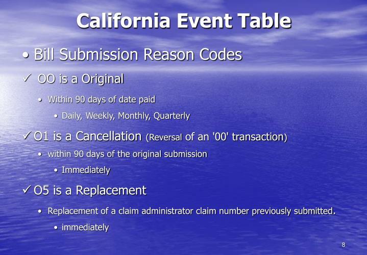 California Event Table