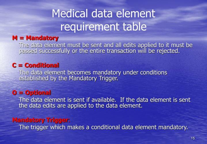 Medical data element
