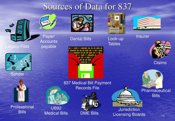 Sources of Data for 837
