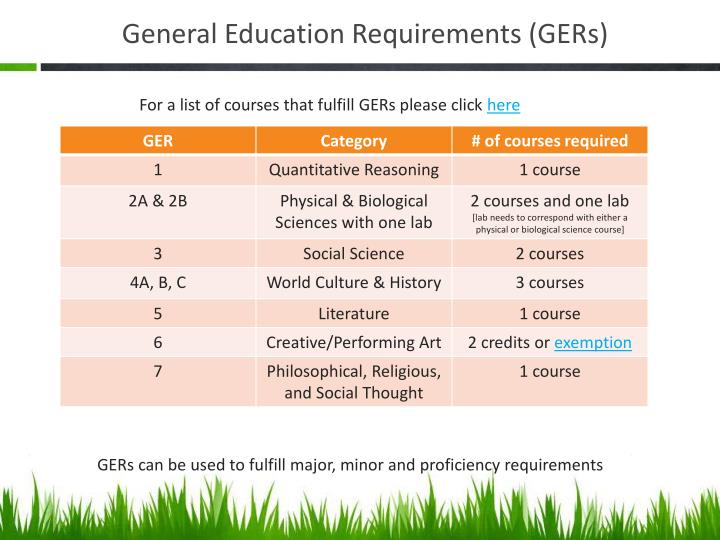 General Education Requirements (GERs)