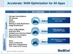 accelerate wan optimization for all apps