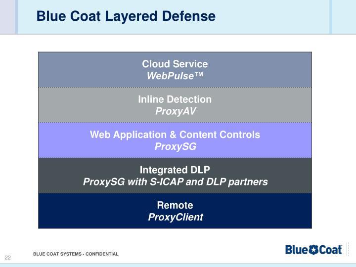 Blue Coat Layered Defense