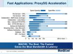 fast applications proxysg acceleration