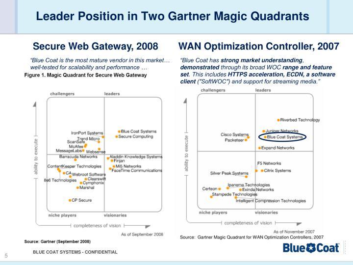Leader Position in Two Gartner Magic Quadrants