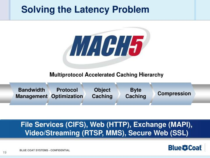 Solving the Latency Problem