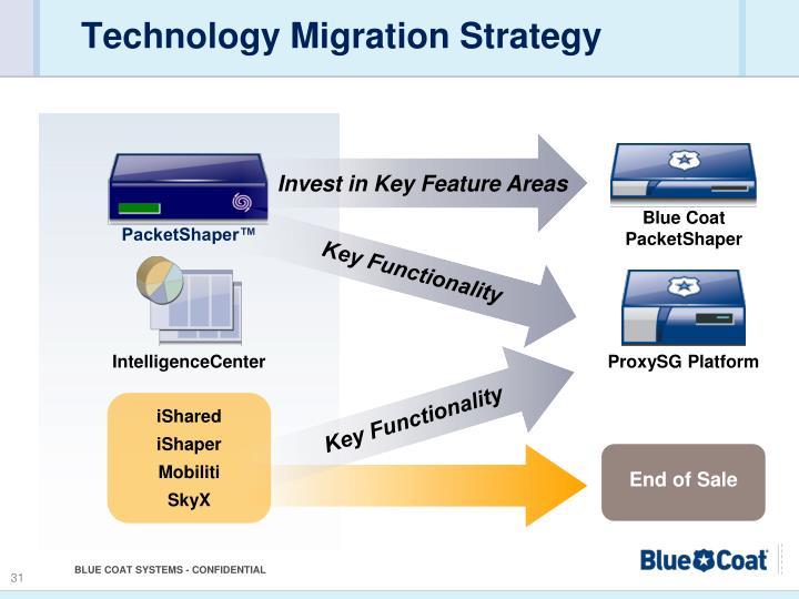 Technology Migration Strategy
