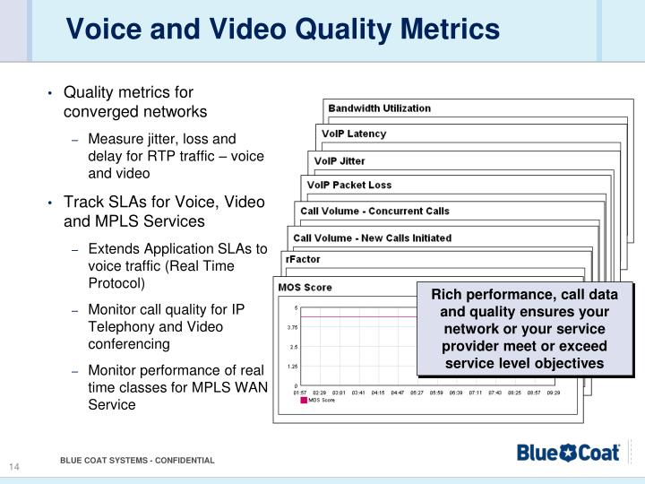 Voice and Video Quality Metrics