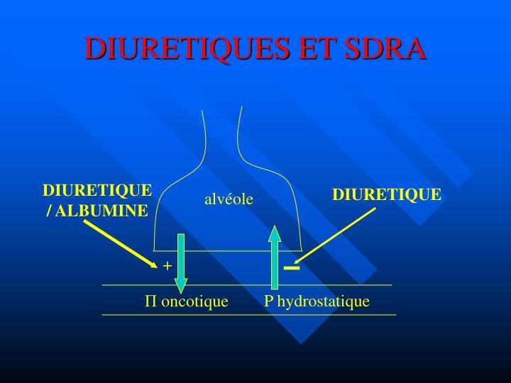 DIURETIQUES ET SDRA