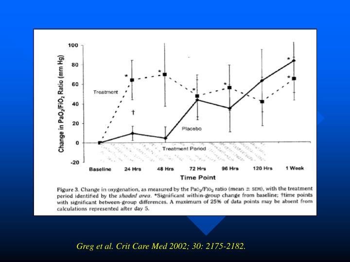 Greg et al. Crit Care Med 2002; 30: 2175-2182.