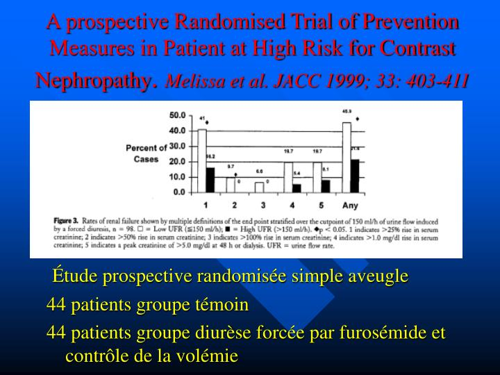 A prospective Randomised Trial of Prevention Measures in Patient at High Risk for Contrast Nephropathy