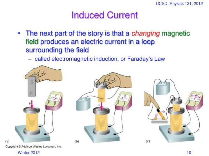 UCSD: Physics 121; 2012