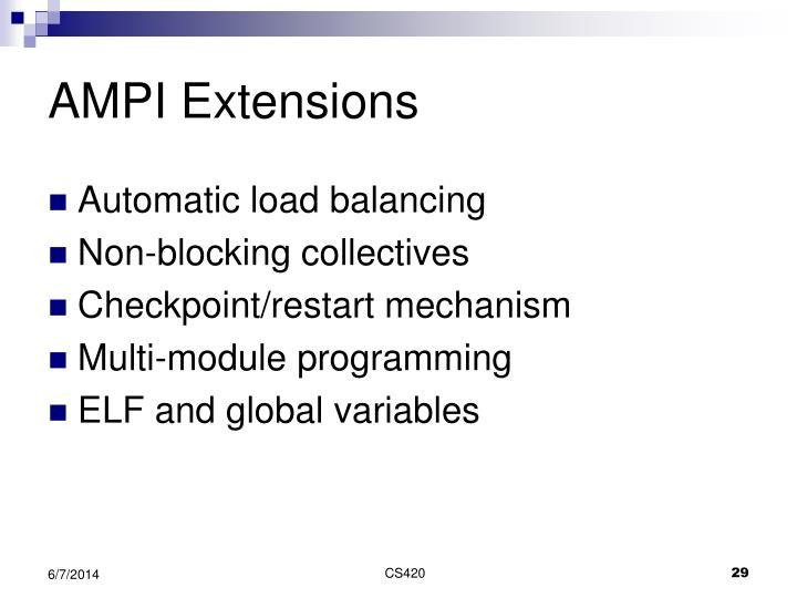 AMPI Extensions