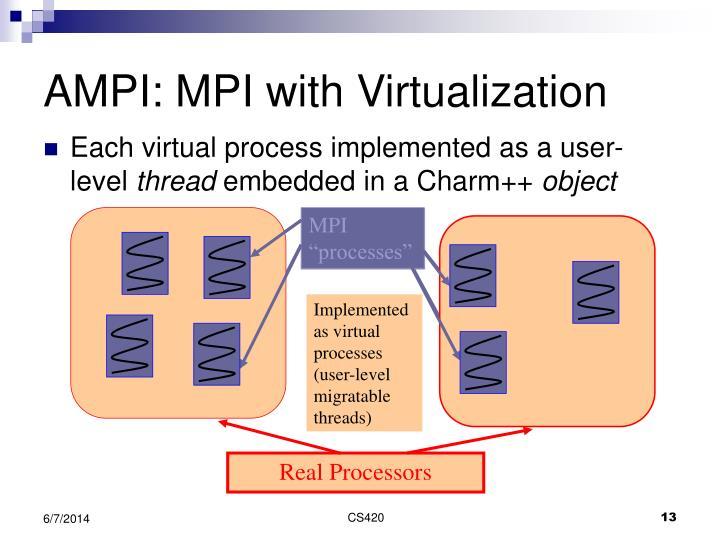 MPI processes