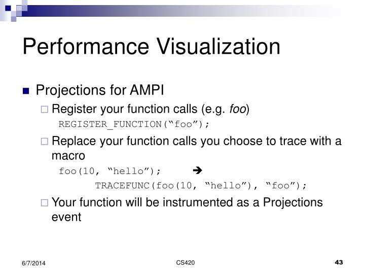 Performance Visualization